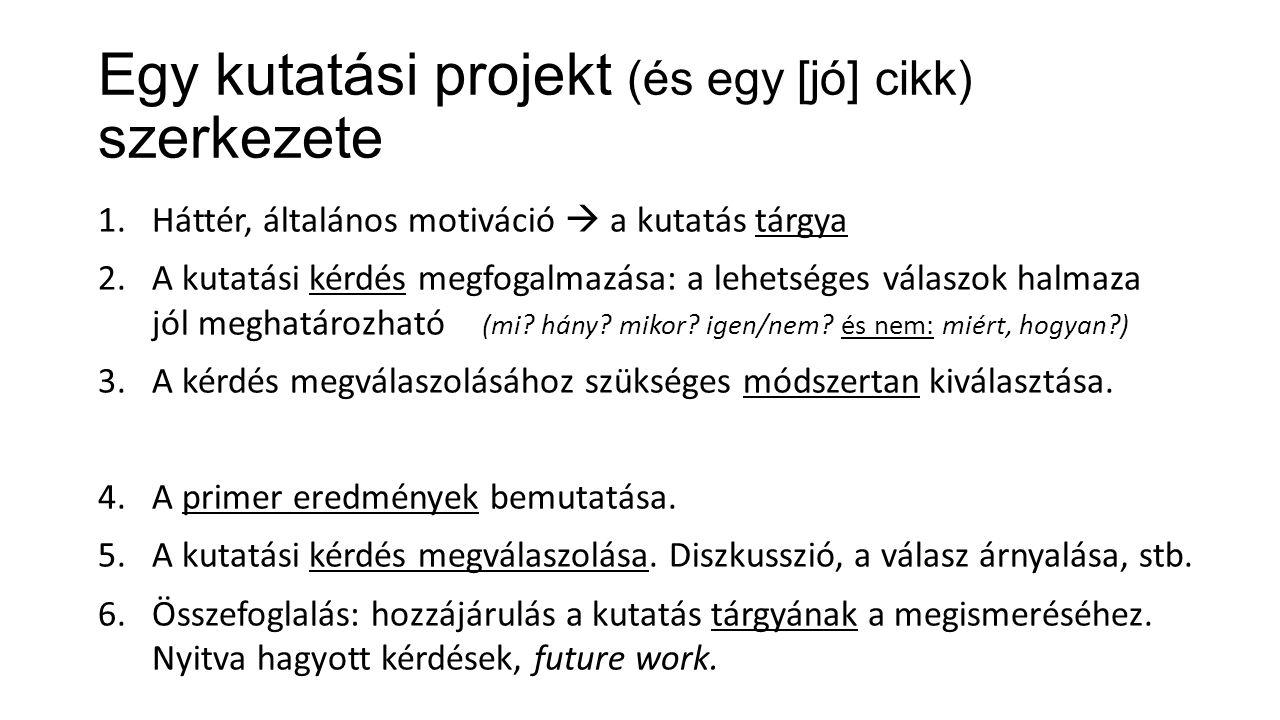 Egy kutatási projekt (és egy [jó] cikk) szerkezete